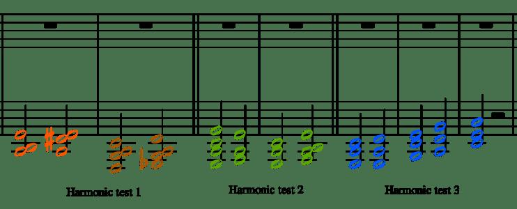 chord progression ideas