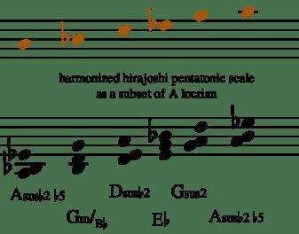 harmonized am pent - hirajoshi based on locrian