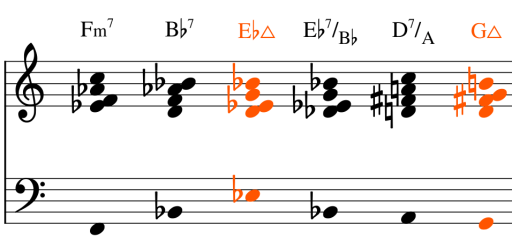 Learn How You Can Make Music With the Coltrane Changes. Understand how you can use this technique in your music making process. Use this tool to re-harmonize or create variations for a simple chord progression while making use of substitute chords.