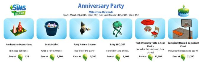 Milestone Rewards