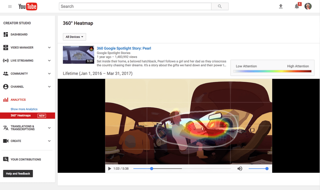 YouTube 360 Video Heatmaps