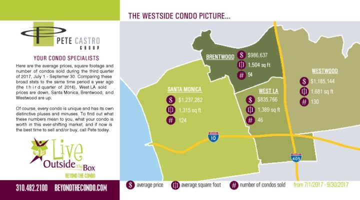 los angeles condo prices