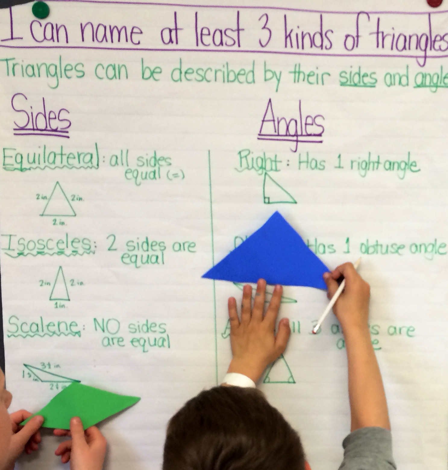 Classifying Shapes Using Tangrams