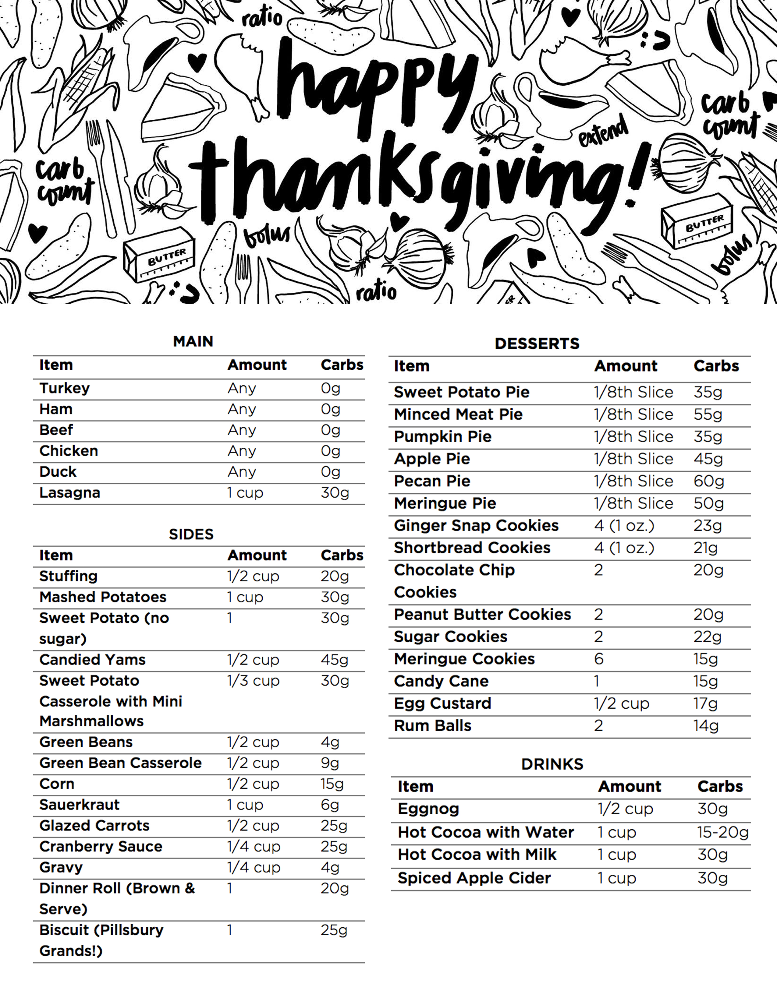 Holiday Carb Chart Downloadables