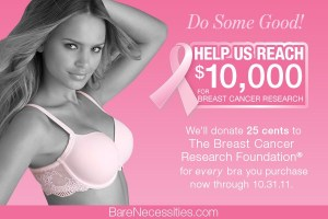 Bare Necessities and Breast Cancer Research