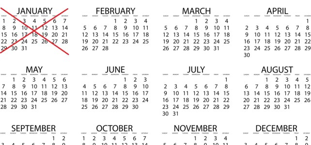 Ein stinknormaler Monat – Monatsabschluss Januar 2017
