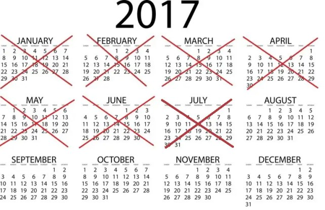 Monatsabschluss Juli 2017