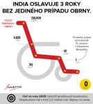 obrna_final