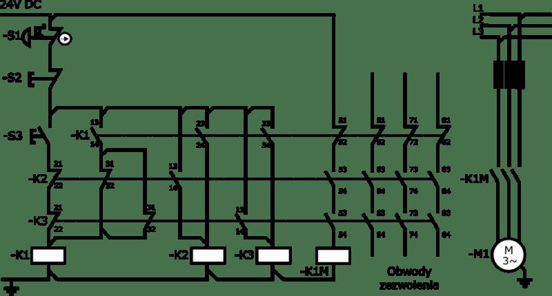 Stosowanie przekaźników bezpieczeństwa - funkcja zatrzymania awaryjnego wg kat. 2
