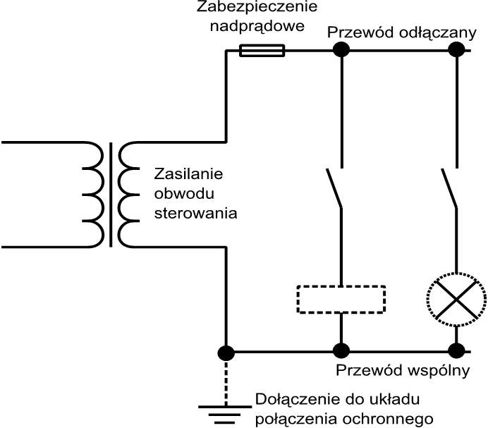 Wymagania normy PN-EN 60204-1 - uziemienie obwodu sterowania