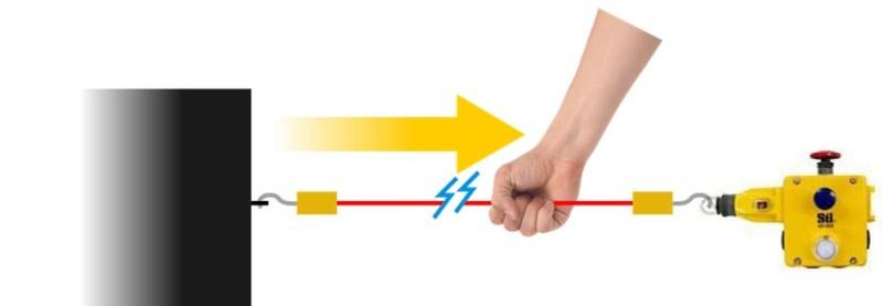 Wyłącznik linkowy bezpieczeństwa - montaż 1