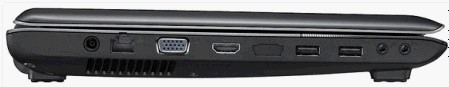 HDMI, VGA, DVI
