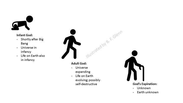 God's Property Image