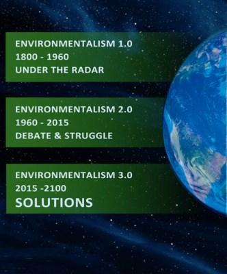ENVIRONEMNTALISM 3.0 small