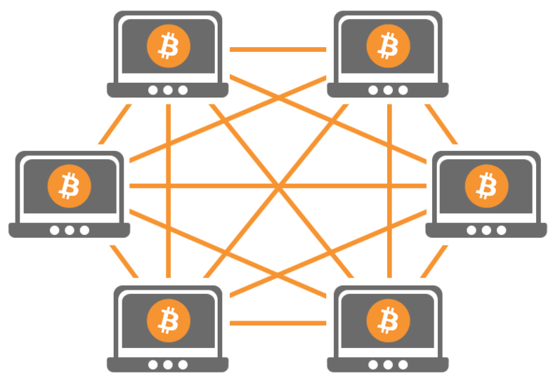 Sniff Bitcoin Network