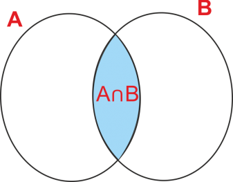 Matematikte Küme ne anlama gelir?