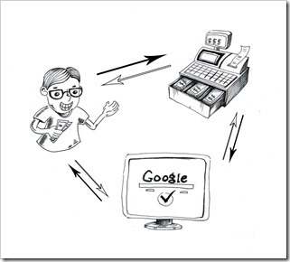 The Google Triangle