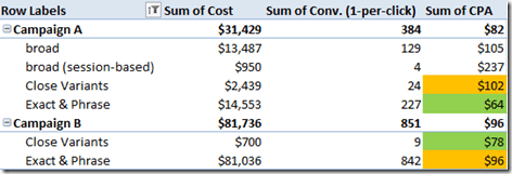 result-pivot-table-matching-options