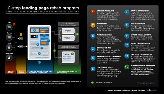 12-step-landing-page-rehab-small