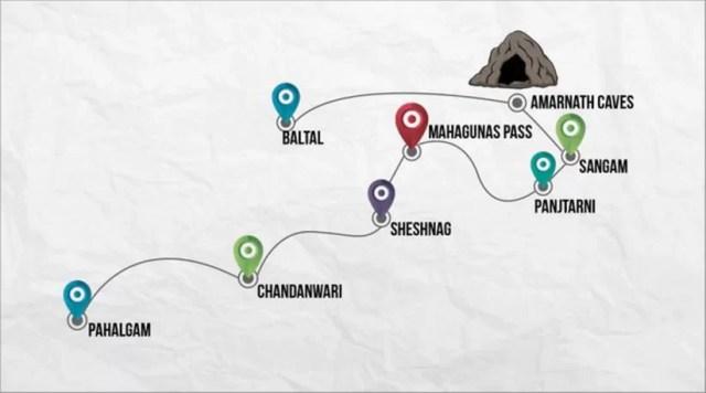 Amarnath Yatra Trek