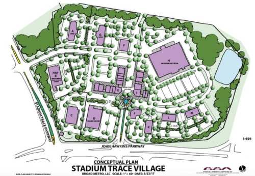 Stadium Trace Village, Hoover