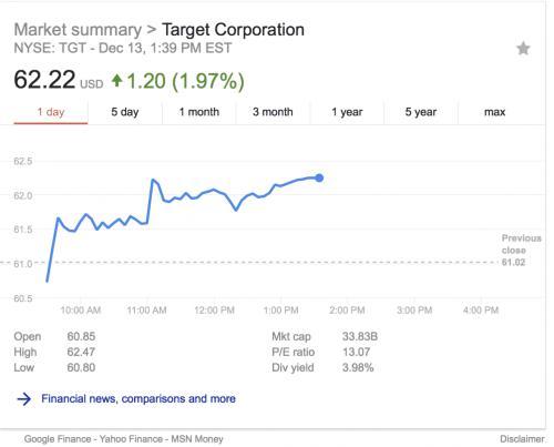 Target buys Shipt