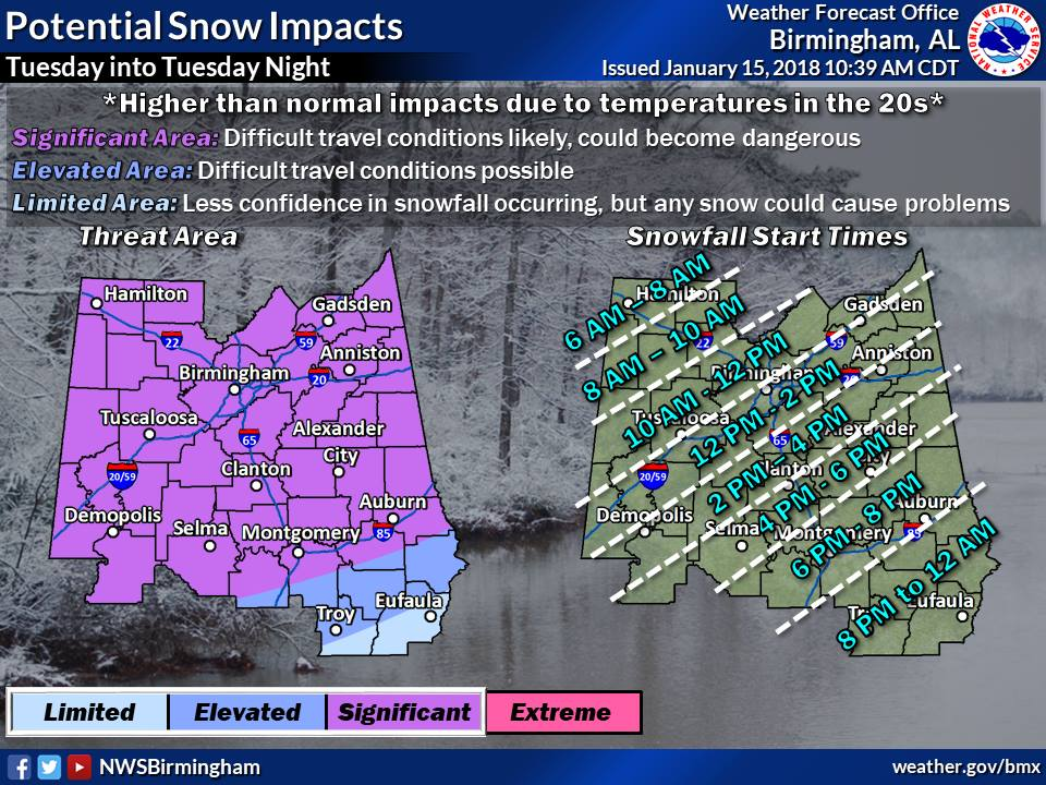 Is Birmingham in for a repeat of the 2014 Snow storm?