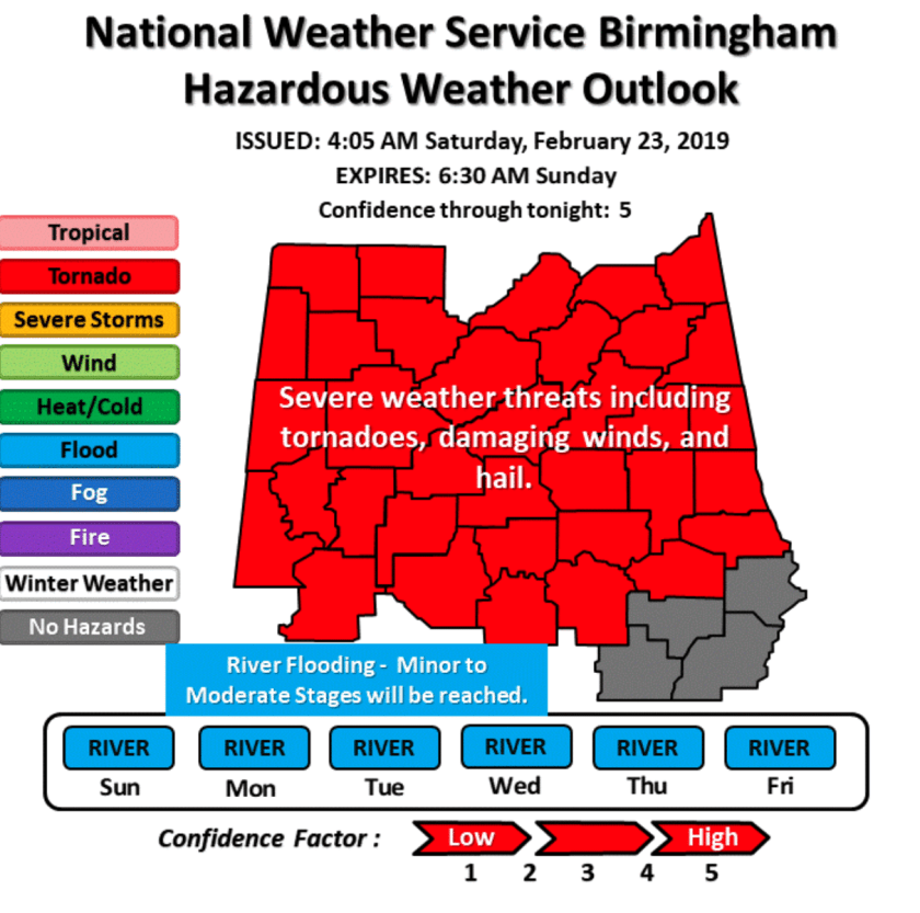 Severe weather threat is expected to hang around in Birmingham until 3 AM, Saturday, Feb 23. (NWS)