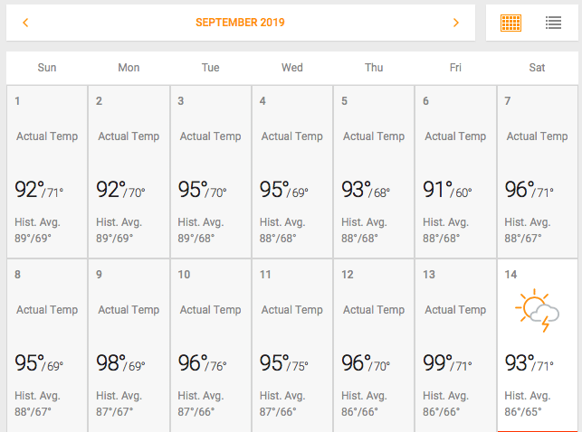 Hey Birmingham, temperatures have topped 90 degrees every day in September. Stay safe this weekend