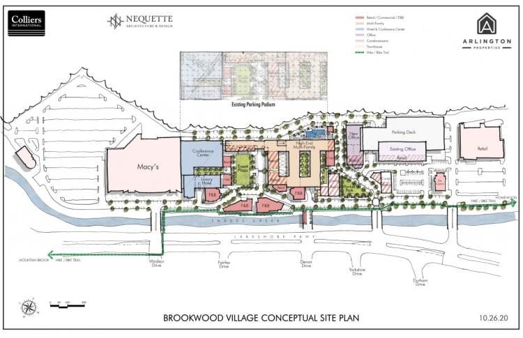 Brookwood Village plan