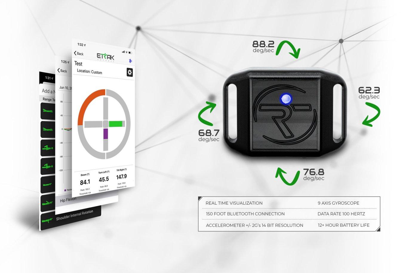 Photo via ETrak Technologies