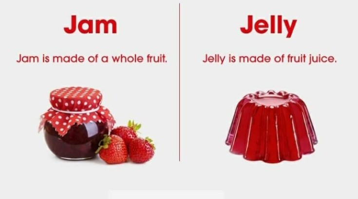 what is difference between jam and jelly