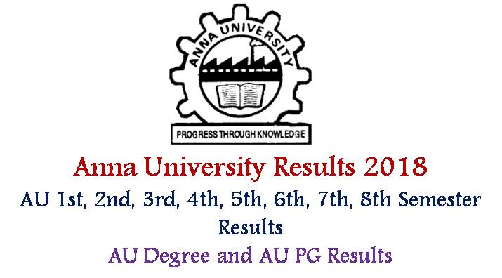 Anna University Results, AU Degree Result, AU PG Results