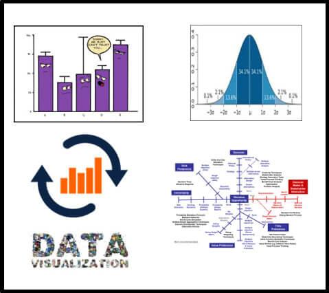 Data / Intelligence Capture