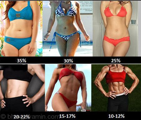 How to burn belly fat while working out image 10