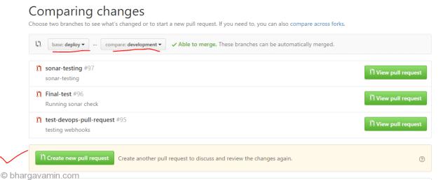 Setup Github Webhook for Jenkins on Amazon Linux (AWS)