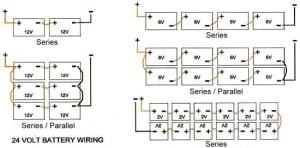 BATTERY WIRING DIAGRAMS  BHA Solar
