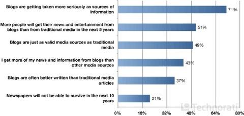 chart-p5-perceptions.jpg