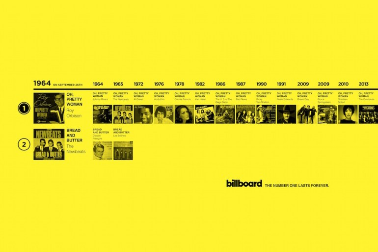 billboard-brazil-the-number-one-lasts-forever-print-376420-adeevee