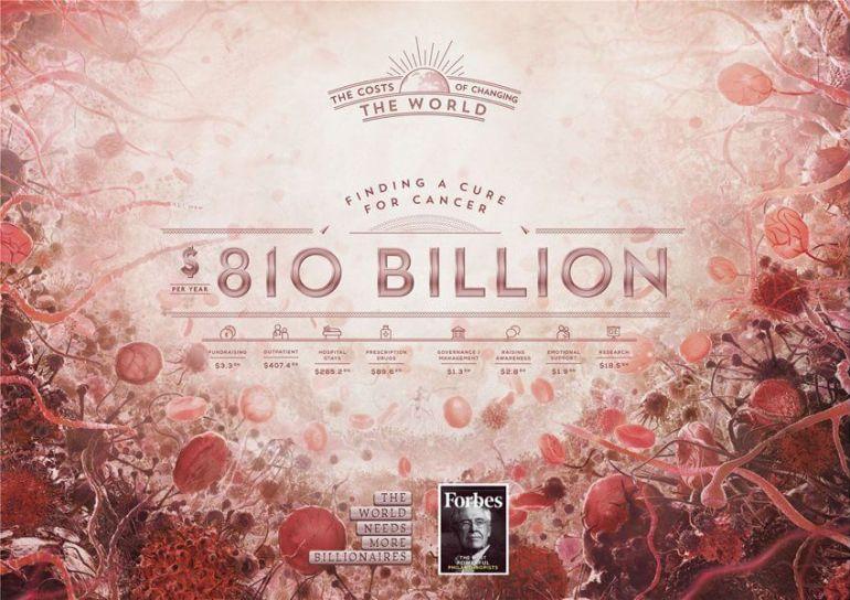 billionaires_cancer