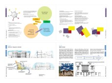 sample layouts from the book