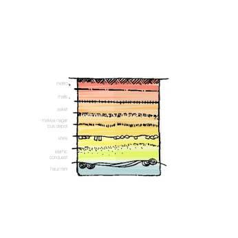 the layers of Hauz Rani, before