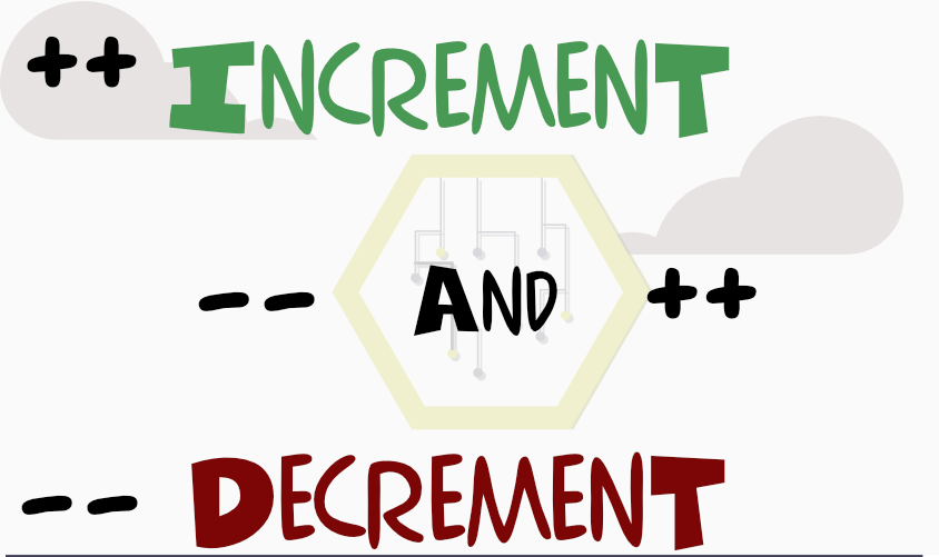 Using the increment and decrement operators in Java – BhiveTech