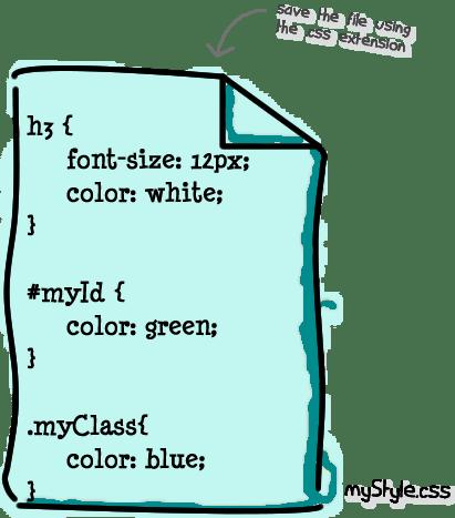 External Stylesheet