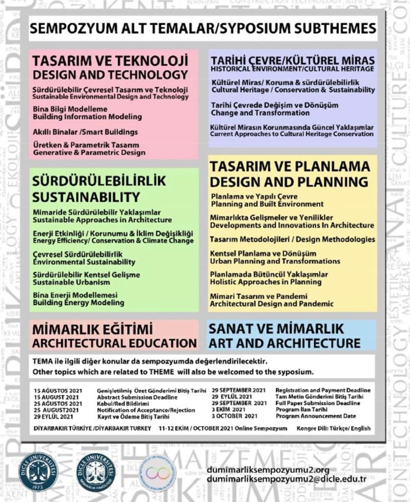Alt Temalar, Dicle Üniversitesi Uluslararası Mimarlık Sempozyumu