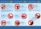 """""""Uwaga! Gonitwa za lajkami grozi śmiercią"""". Rosyjskie MSW ostrzega przed zabójczym selfie"""