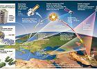 Riabkow: USA nie mają powodów do kontynuowania budowy tarczy antyrakietowej