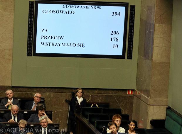 Głosowanie ws. ustawy zakazującej aborcji.