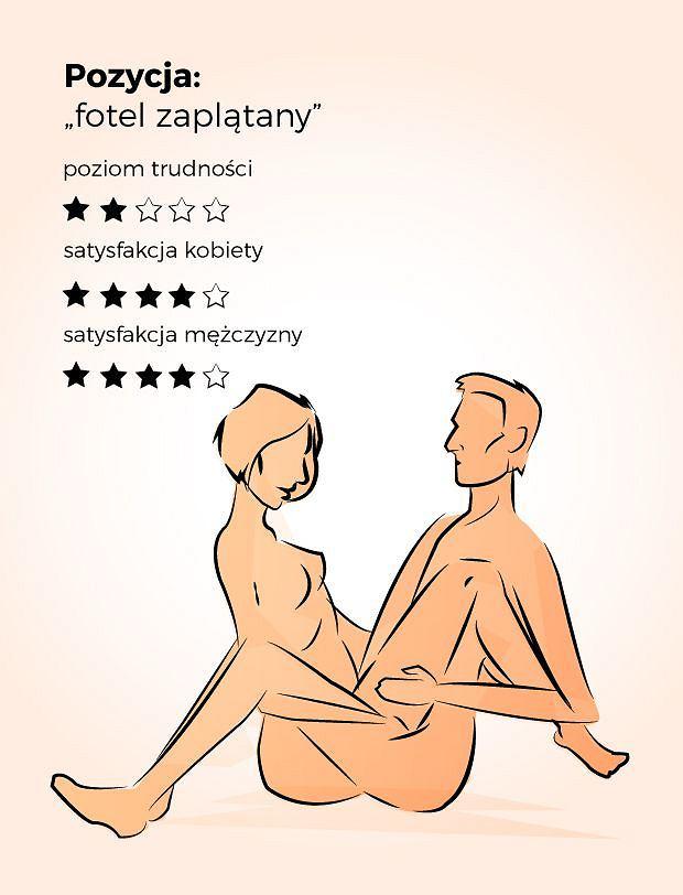 Pozycja seksualna: fotel zaplątany