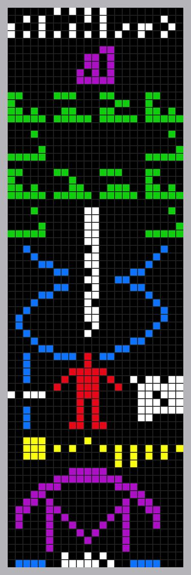 A message sent into space from Arecibo, saved in graphic form.  Numbers 1-10 from the top, atomic numbers of elements making up organic compounds, DNA components, DNA structure, human, Solar system, Arecibo radio telescope